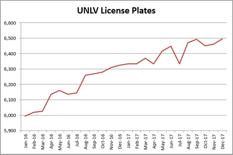 Graphic of plate registrations.