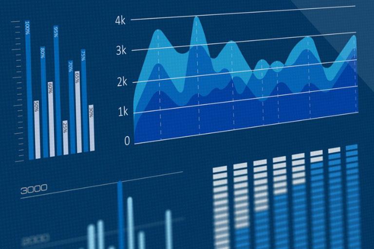 Multiple data analytics graphs