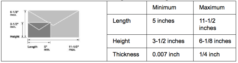 Image depicting letter-size dimensions visually