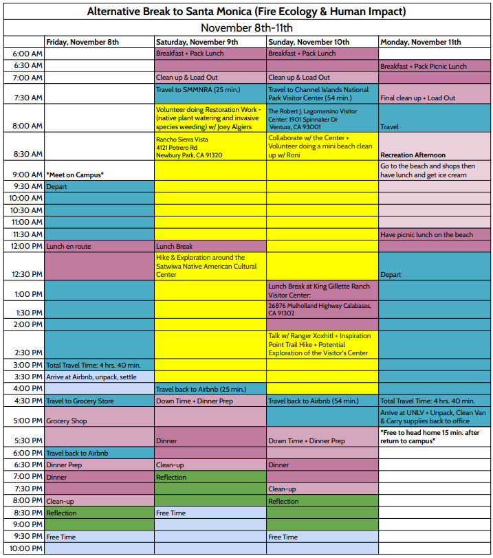 A sample schedule of a weekend long trip.