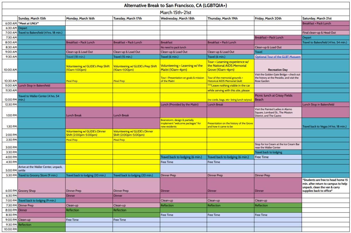 A sample schedule of a week long trip.