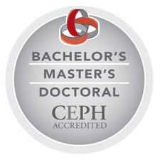 Bachelor's Master's Doctoral CEPH Accredited