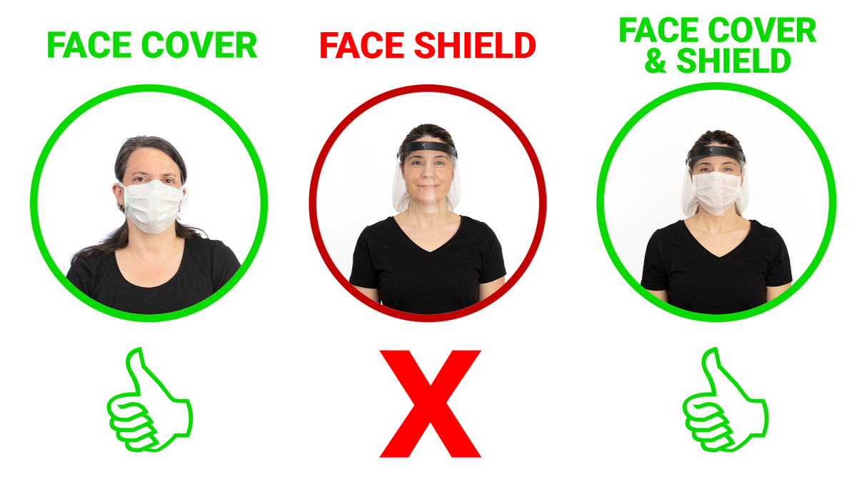 Face Cover, Face Shield, and Face Cover Plus Shield Graphic