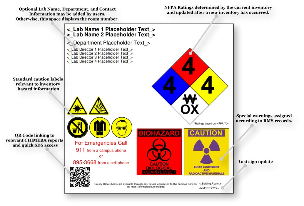 Hazard Sign Example