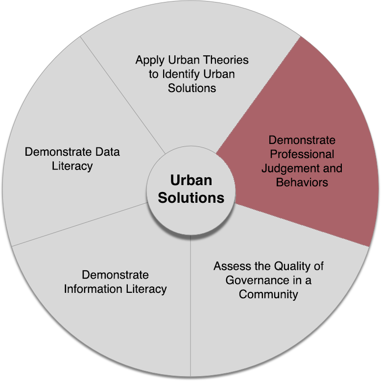 Urban Solutions core competencies wheel with the second competency highlighted