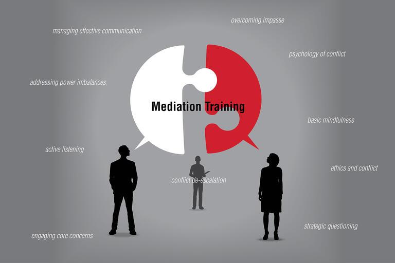 Mediation training poster