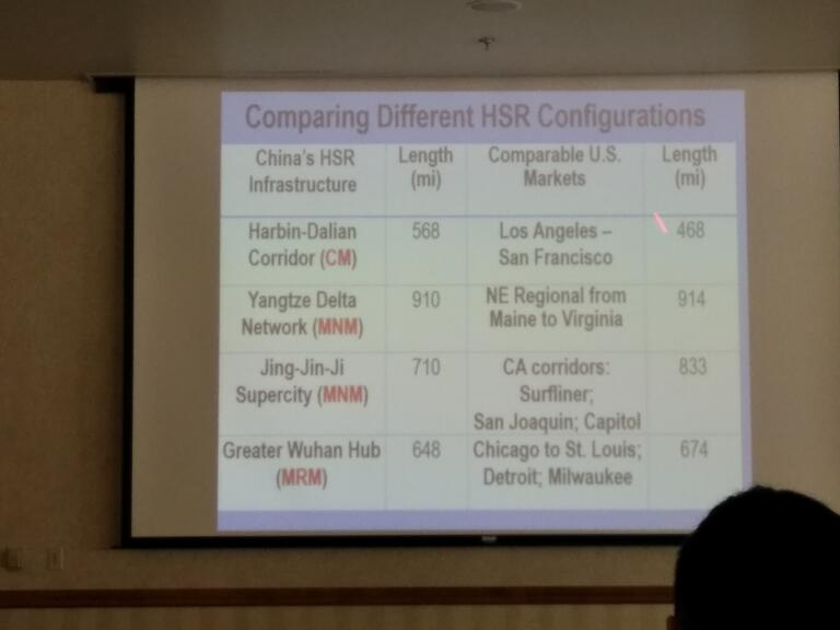 Comparison table of different HSR Configurations.