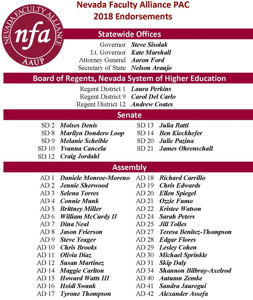 Unlv 2020 Calendar NV Faculty Alliance Past, Present and Future Endeavors | Calendar