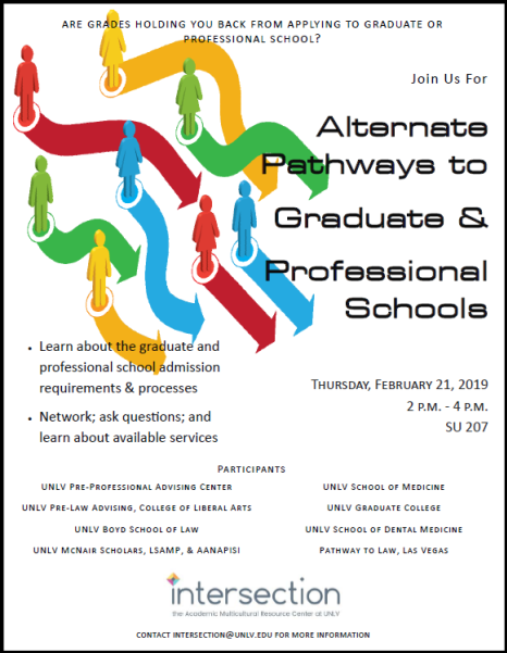 Intersection poster: Alternate pathways to graduate and professional schools